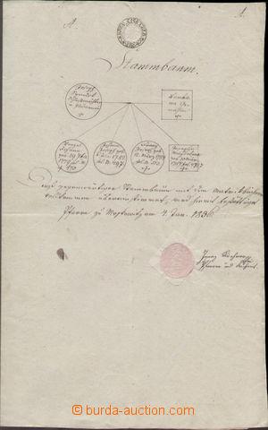 129320 - 1836 RAKOUSKO / RODOKMEN  listina s kolkem 15Kr a papírovou