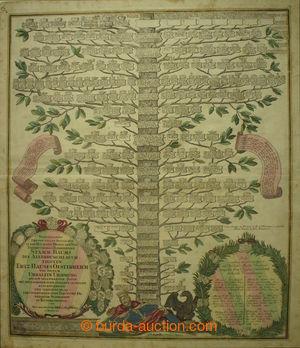 194333 - 1750? HABSBURKOVÉ / RODOKMEN  kolorovaný rodokmen habsburské